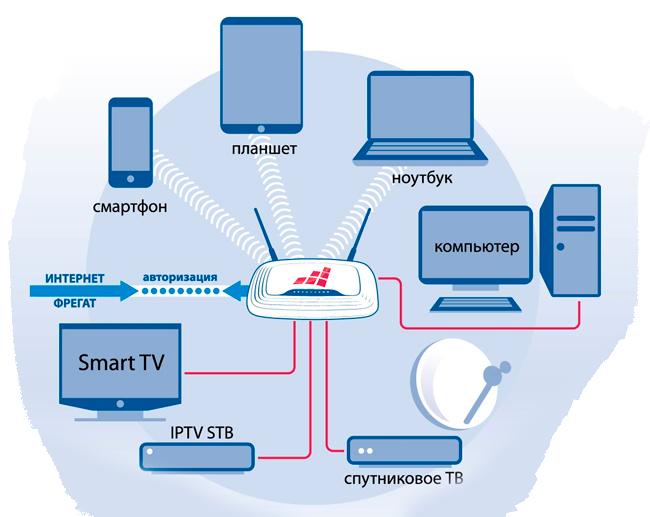 wifi_scheme1
